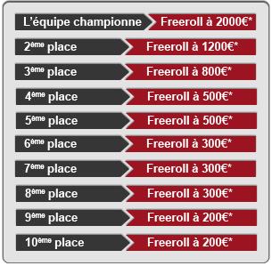 Freeroll Ticket